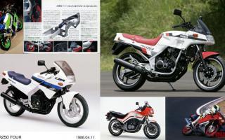 4汽缸250cc名车列传!百花齐放的80年代!
