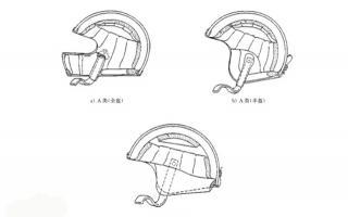 新手骑士如何选择摩托车头盔?