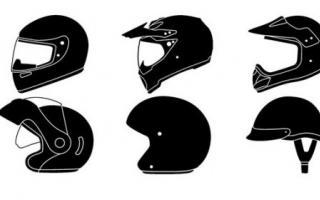 最简单的科普 图解摩托车头盔的主要种类和功能