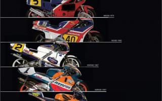 梦的起点与技术本位!本田HONDA WGP60 年赛车历史回顾