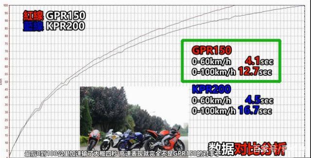 """客观评价上挑250下压150的""""天下第一""""CB190R-第5张图片-春风行摩托车之家"""