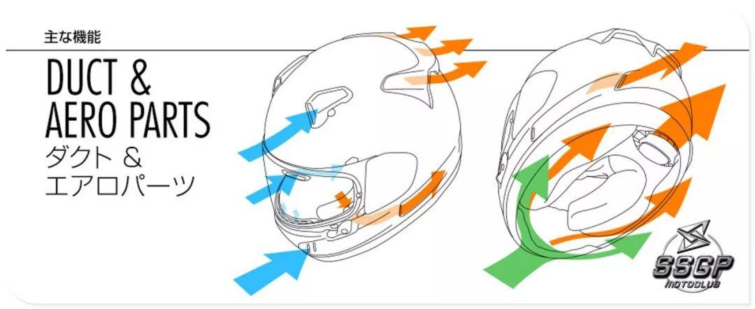 [ ARAI 龍 ] 满满中国风,ARAI XD 系列新彩绘-第8张图片-春风行摩托车之家