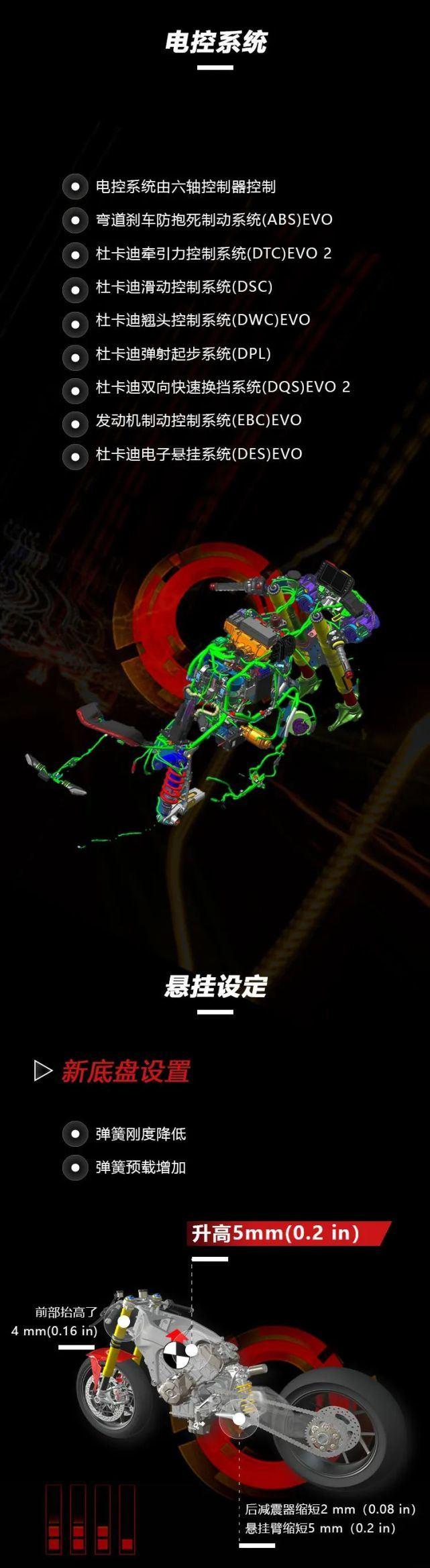 23.8万元起!全新杜卡迪Panigale V4国内发布!-第17张图片-春风行摩托车之家