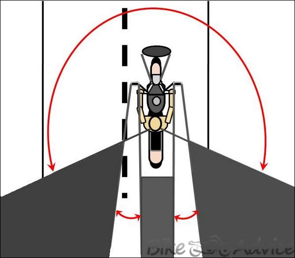 摩托车视野盲区知识 以及一些改善盲区的小技巧-第9张图片-春风行摩托车之家