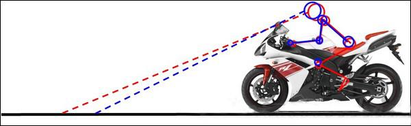 摩托车视野盲区知识 以及一些改善盲区的小技巧-第8张图片-春风行摩托车之家
