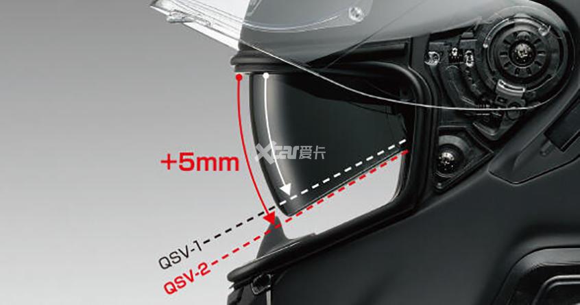 SHOEI GT-Air II新配色发布 约合3760元-第4张图片-春风行摩托车之家