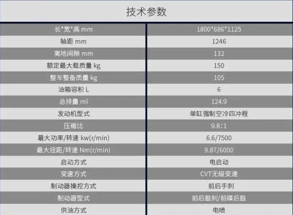 新大洲本田NS125T动态测评: 新款U 却只要NS的价格 时尚通勤小踏板-第15张图片-春风行摩托车之家
