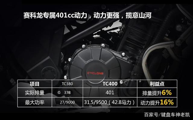 赛科龙2021款RE3也将换芯升级TC400动力,售价会维持2.98w不变吗-第4张图片-春风行摩托车之家