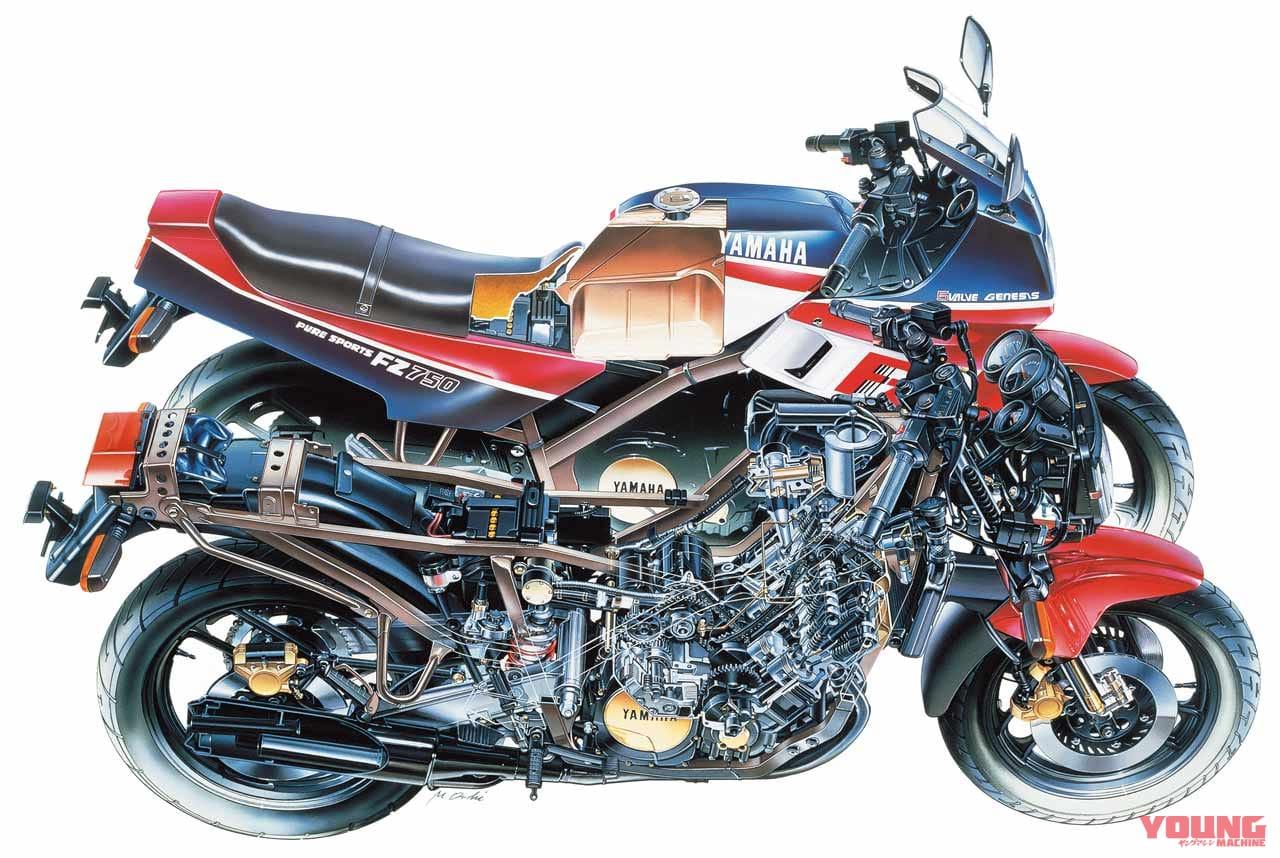 开拓全新世代!5汽门的雅马哈YAMAHA「FZ750」-第2张图片-春风行摩托车之家