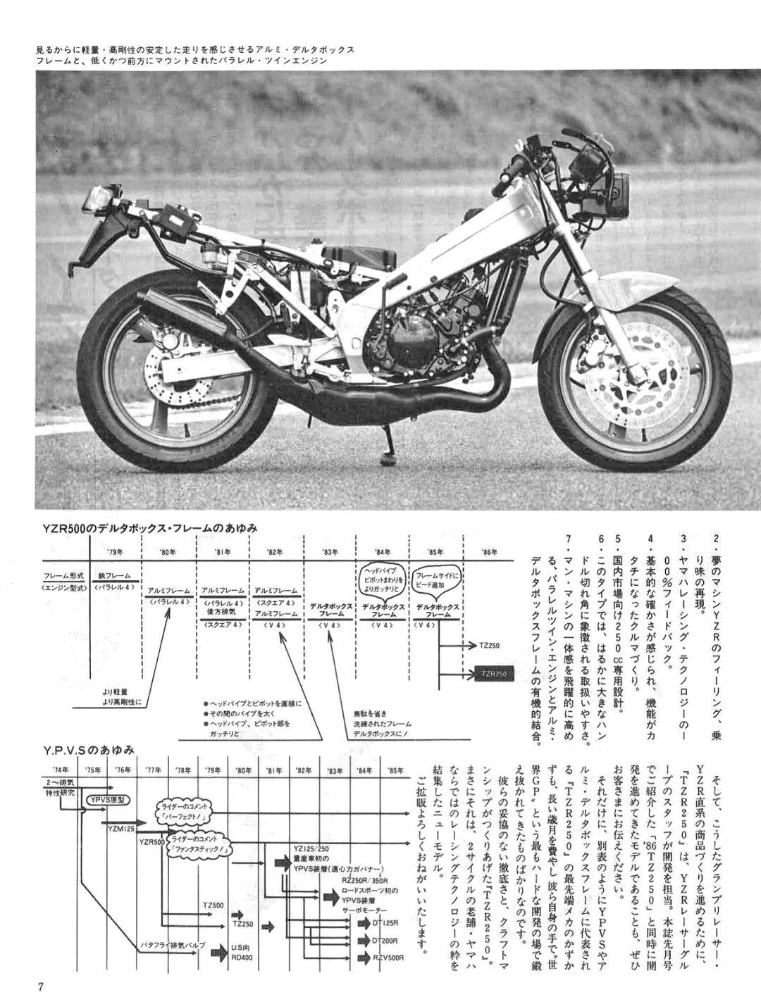 车型历史图库:雅马哈Yamaha TZR250 第一代-第10张图片-春风行摩托车之家