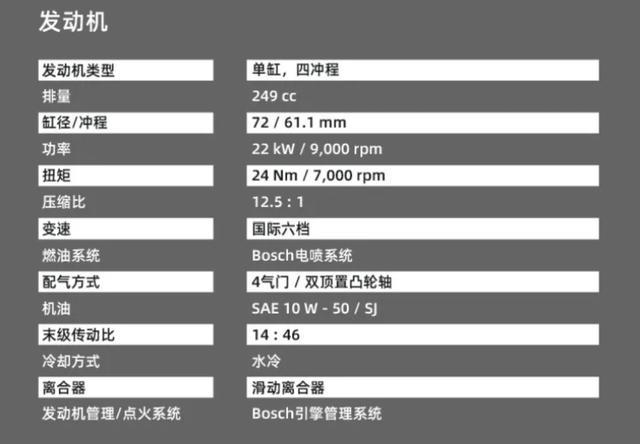 降价5千多,动力不变!新款KTM街车250Duke亮相,新售价不到3万-第5张图片-春风行摩托车之家