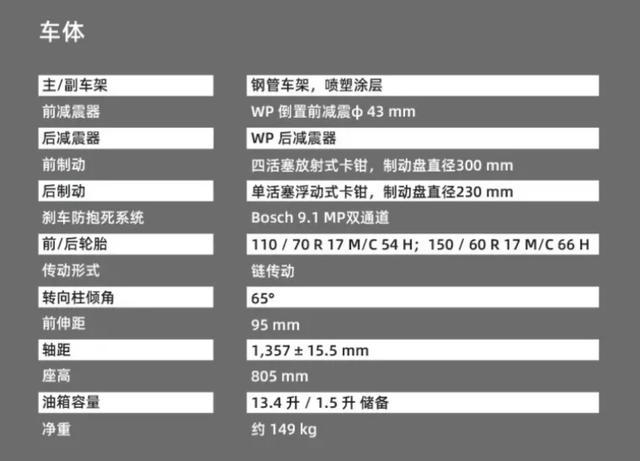 降价5千多,动力不变!新款KTM街车250Duke亮相,新售价不到3万-第6张图片-春风行摩托车之家