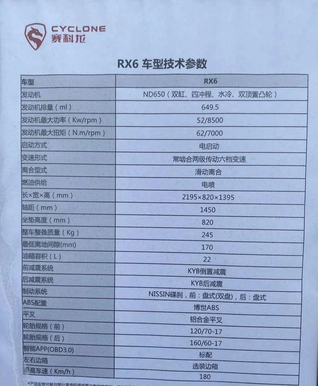 宗申发力!赛科龙RX6正式亮相:双缸650,配置亮眼,预售5万左右-第6张图片-春风行摩托车之家