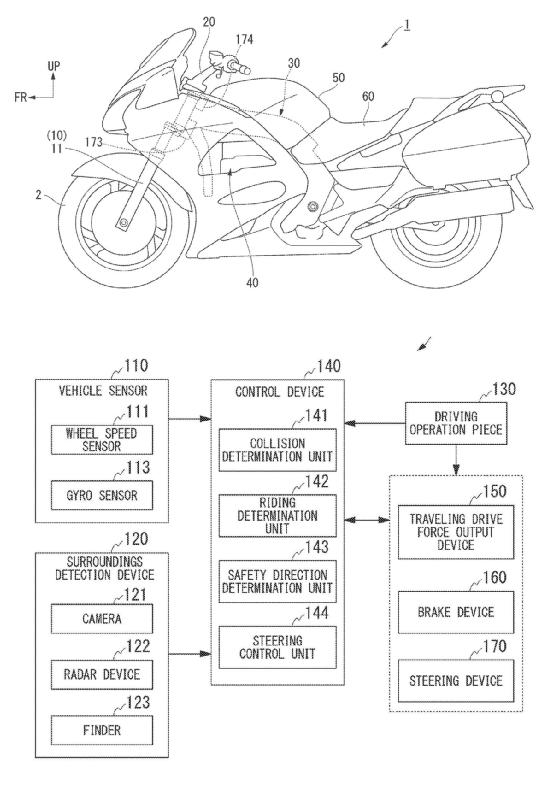 本田新专利亮相,自动驾驶技术再进一步-第2张图片-春风行摩托车之家