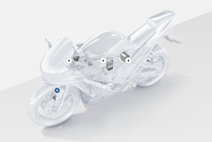 你是我的眼!浅谈摩托车安全性辅助系统进化史-第12张图片-春风行摩托车之家