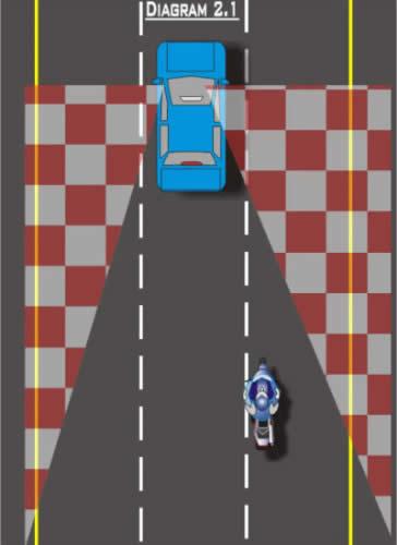 你是我的眼!浅谈摩托车安全性辅助系统进化史-第15张图片-春风行摩托车之家