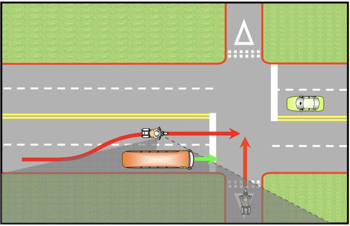 你是我的眼!浅谈摩托车安全性辅助系统进化史-第36张图片-春风行摩托车之家